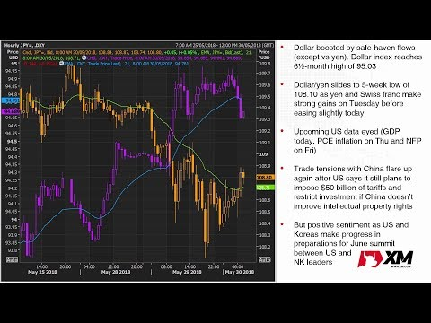 Forex News: 30/05/2018 - Italy crisis pulls euro to 10-month lows; BoC decision awaited