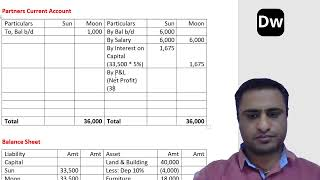 Lecture 11 - Partnership Final Accounts Part 11 - Account - 12th Commerce - Maharashtra State Board
