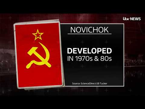 What is Novichok, the nerve agent used to poison former Russian spy Sergei Skripal? | ITV News