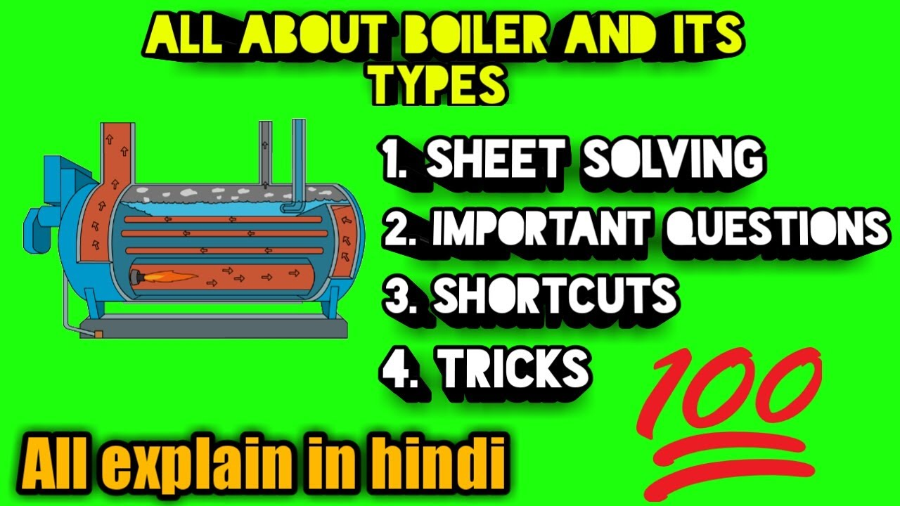 What is steam generater ( boiler) | boiler types | properties of ...