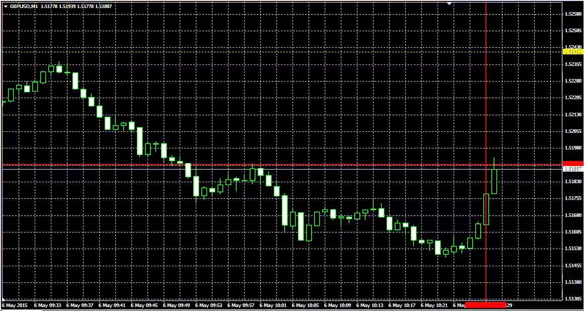 pmi trading köln