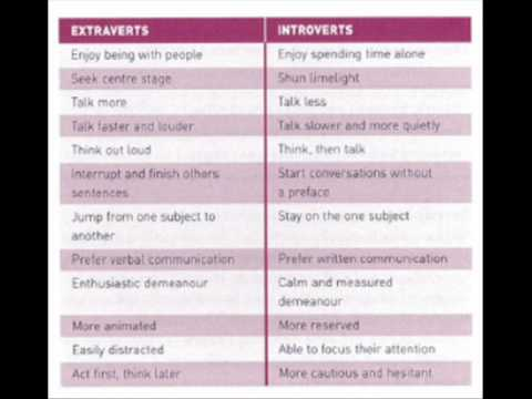 Pop Psychology:  Beginners Guide to Myers Briggs - MBTI (1 of 2)