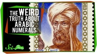 The Weird Truth About Arabic Numerals