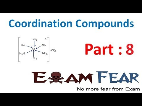 Chemistry Coordination Compounds part 8 (Nomenclature: Name of structure) CBSE class 12 XII