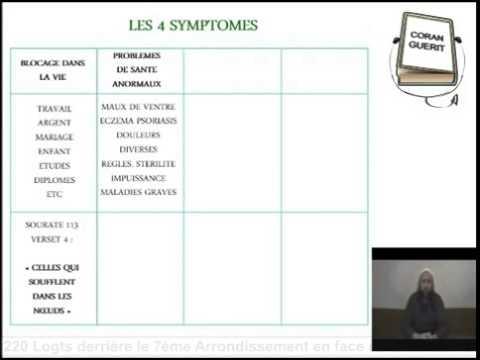 Les 4 Symptomes de la sorcelerie, du mauvais oeil