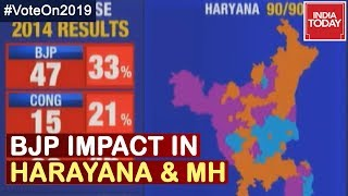 Election Intelligence Dashboard : Comparing BJP Impact In Maharashtra & Haryana For Polls