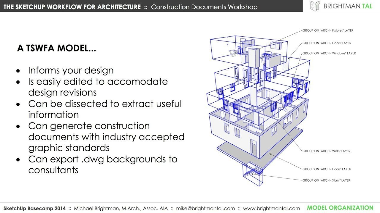 Architecture Design Workflow 3d basecamp 2014: the sketchup workflow for architecture, mike