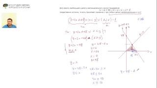 Подготовка к ЕГЭ по Информатике. Разбор заданий №16,17,18