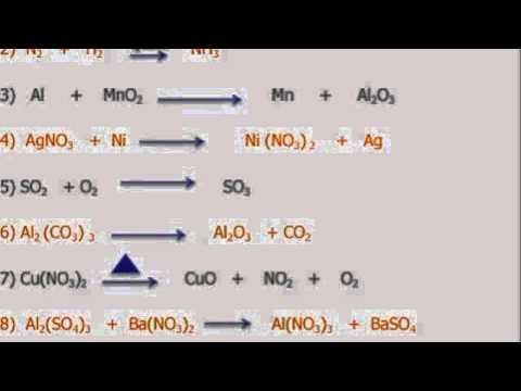Balance por el metodo algebraico