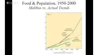 Chapter 2 - Key Issue #3 - Thomas Malthus