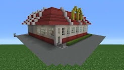 Minecraft How To Build Tcms