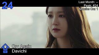 K-Pop Top 50 [February 2015] (Female Version)