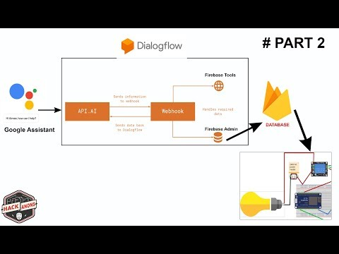 IOT with Firebase : Home automation Light control using Google Assistant, Dialogflow and Firebase #Part 2