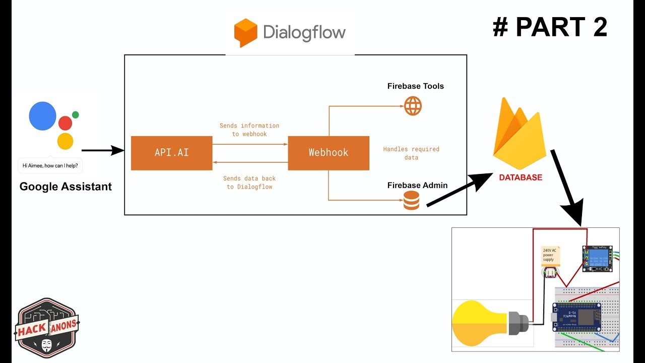 IOT Google Assistant Home Automation using Dialogflow api ai & firebase  step by step guide #part2