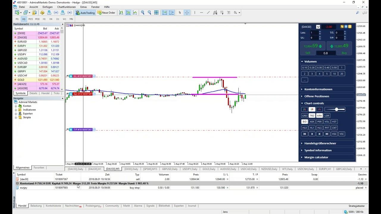 Valiutų prekybos švietimas