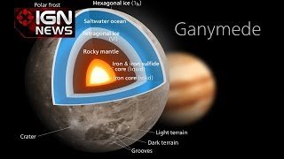 Jupiter's Largest Moon Has an Ocean with More Water Than Earth - IGN News