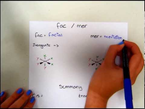 How to assign Cis/ Trans and Fac/ Mer Isomerism