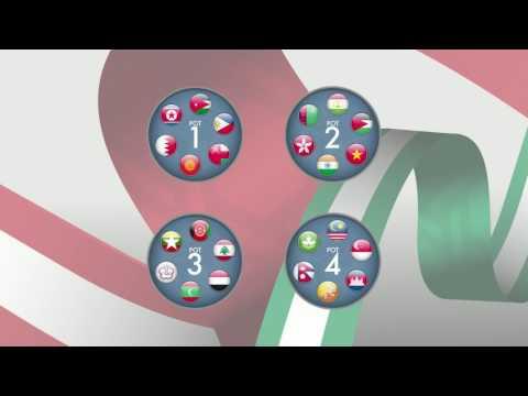 AFC Asian Cup UAE 2019 Qualifiers Draw Mechanics