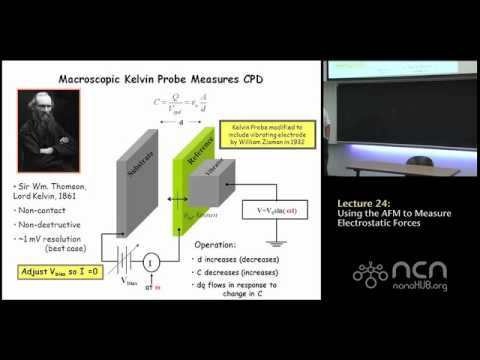 ME 597 Lecture 24: Using AFM to Measure Electrostatic Forces