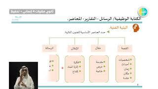 دروس عين مراجعة الكتابة الوظيفية اللغه العربية4 الكفايات اللغوية ثاني ثانوي مقررات 4 انساني Youtube