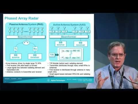 Simulation of Phased Array Radar Systems