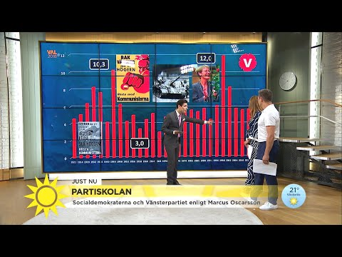 """Marcus partiskola: """"Vänsterpartiet kan slå nytt rekord"""" - Nyhetsmorgon (TV4)"""