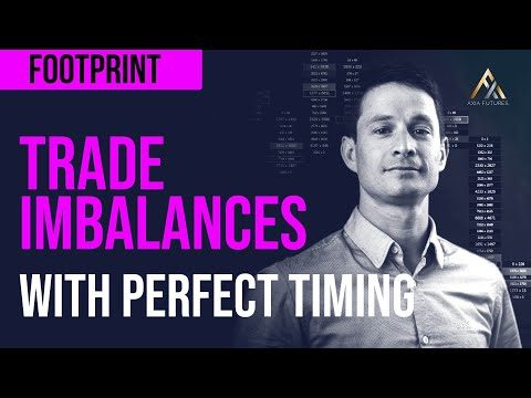How To Trade Market Imbalances With Perfect Timing - Footprint Chart Trading | Axia Futures