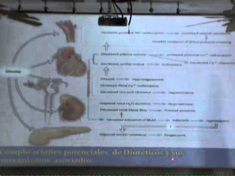 Tratamiento de la hipertensión arterial esencial - YouTube