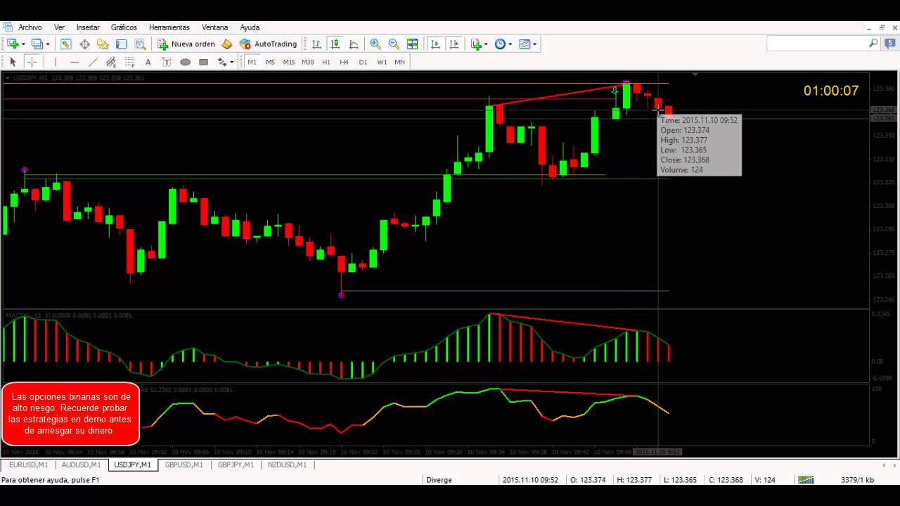 07 jun bitcoin binary options trading review  trusted safe binary option brokers whitestudioes