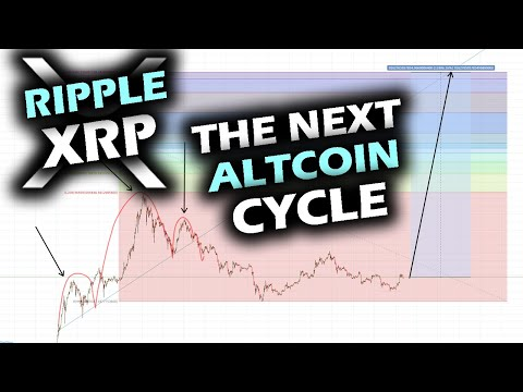 Ripple XRP Price Chart And Altcoins Set To LIFT OFF 11,000%+ But When?
