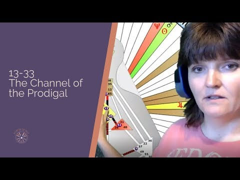 13 33 Human Design Channel Of The Prodigal #PowerofSelf