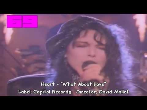MTV Top 100 Videos of 1985