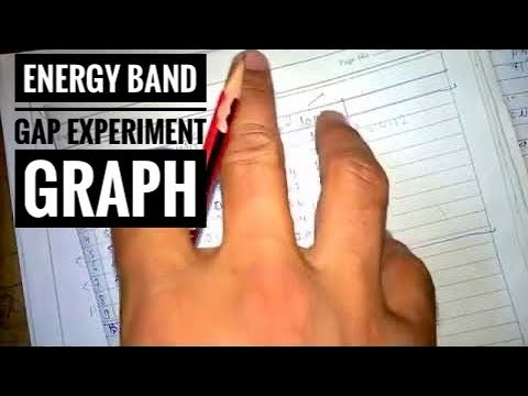 energy band gap experiment graph(hindi)| bachelor of science(bsc) physics practical experiments