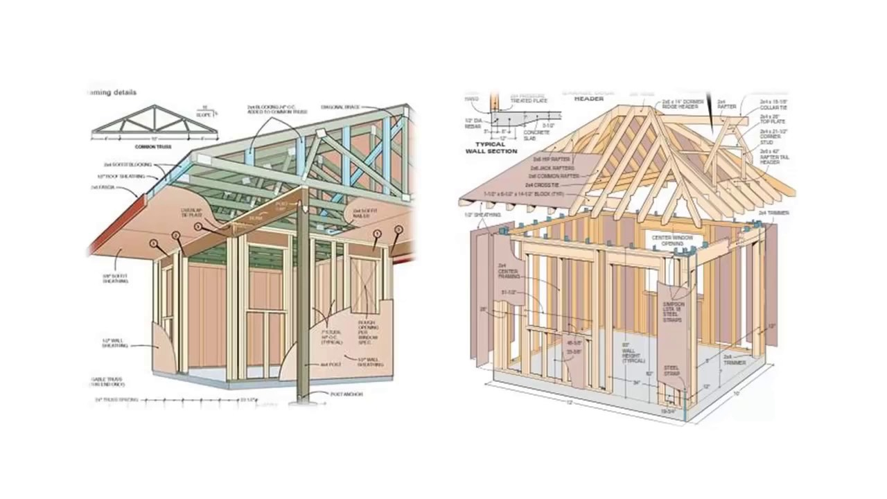 Step By Step DIY Shed PlansHow To Build A Shed By Yourself In A – Home Built Shed Plans