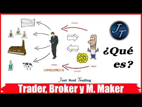 Qué es un Trader, un Broker y un Market Marker // Josan Trader