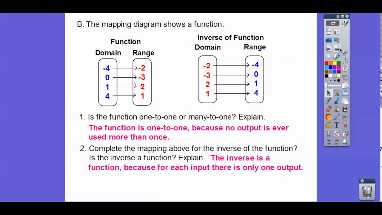 Inverse Of Functions - Module 1 3  Integrated Math 2