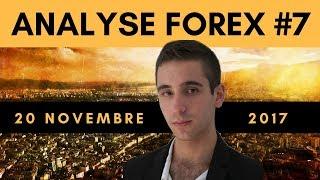 👉 Analyse Forex #7 : DAX30, EUR/USD, USD/JPY, GBP/NZD et WTI