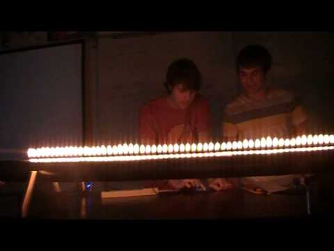 Honors Chemistry Projects 2014