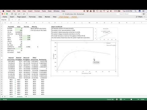 Universal Scalability Law Modeling Workbook