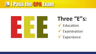 CPA Exam Requirements in the US