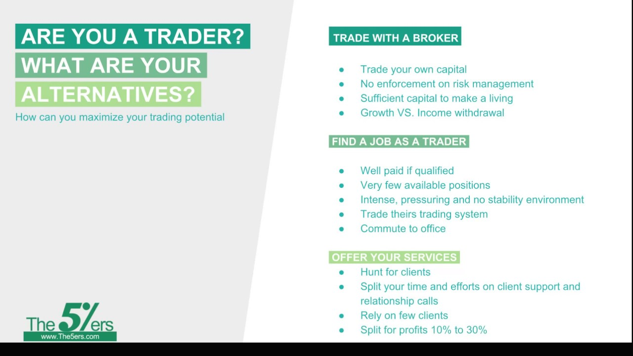 Basic binary options signals live free