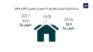 الإحصاءات العامة ..  نشاط عمراني في أول 11 شهرا من العام 2017 - (24-1-2018)