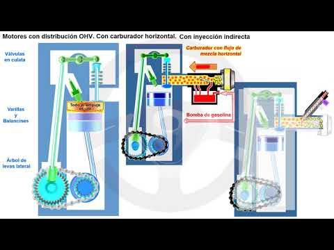 Cámara de combustión en el motor de gasolina (2/6)