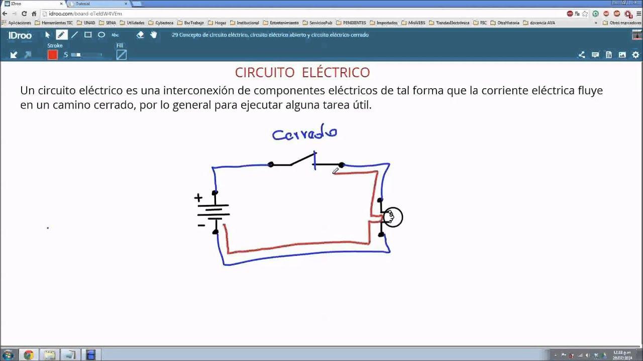 Circuito Abierto Y Cerrado : Concepto de circuito eléctrico