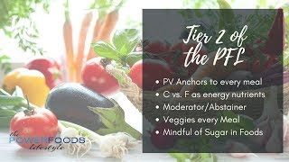 Tier 2  | The Power Foods Lifestyle | Body Buddies
