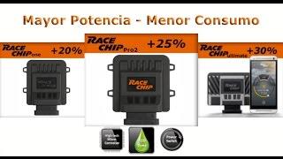 Chip de Potencia RaceChip® - Centralita de Potencia