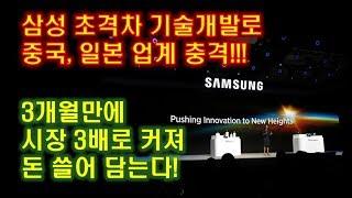 삼성 초격차 기술개발에 중국, 일본 업계 초긴장. 3개월에 3배 폭발성장