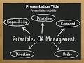 Henri Fayols 14 Principles of Management - Management Study Guide