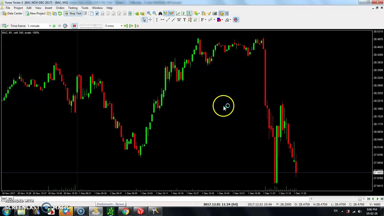 Forex Tester Serial Key Here is [LATEST] – Daily Software
