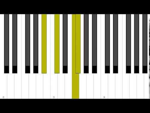 Piano piano chords eb : Eb minor 9 Rootless Piano Chord + Inversion - YouTube